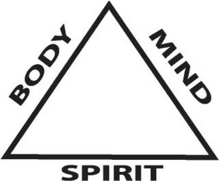 Body-mind-spirit1